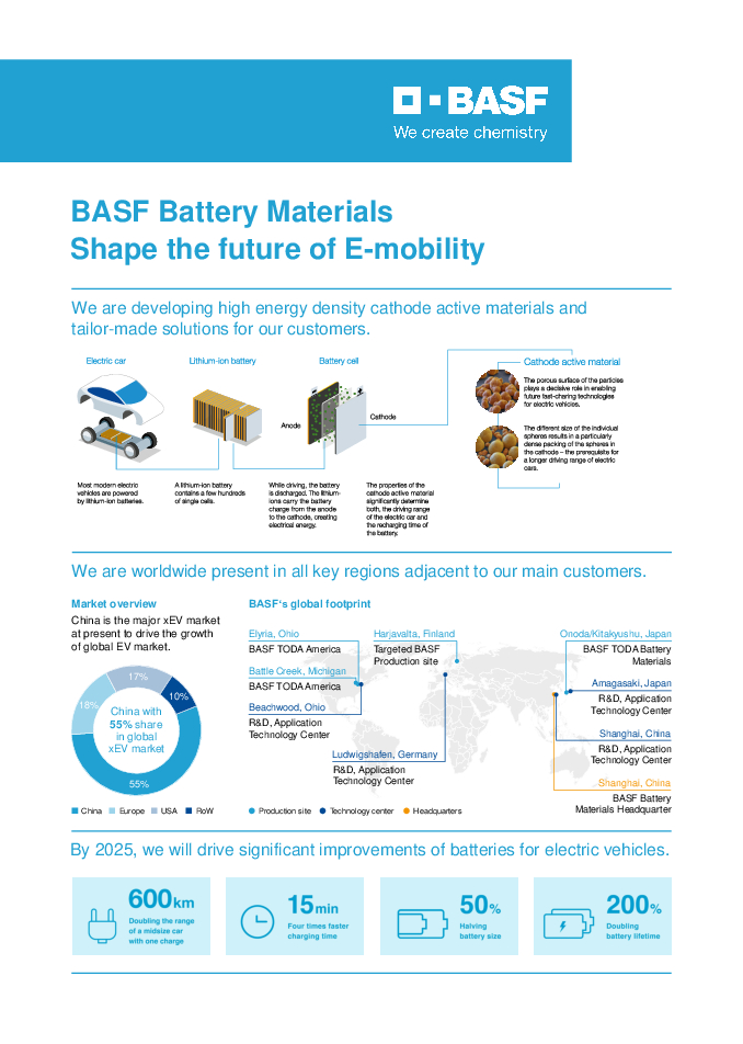 Thumbnail for: BASF Battery Materials Shape the future of E-mobility